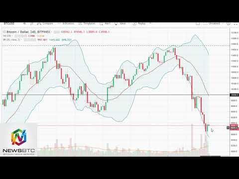 News BTC Bitcoin Analysis March 10, 2018