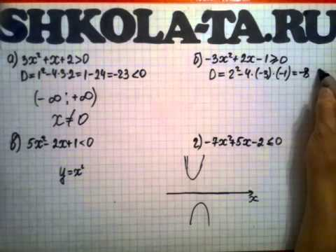 Алгебра 9 кл. Мордкович. Параграф 1.7