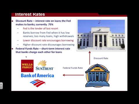 discount-rate-and-federal-funds-rate