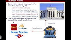 Discount Rate and Federal Funds Rate