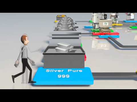 Gold refining process flow - movie