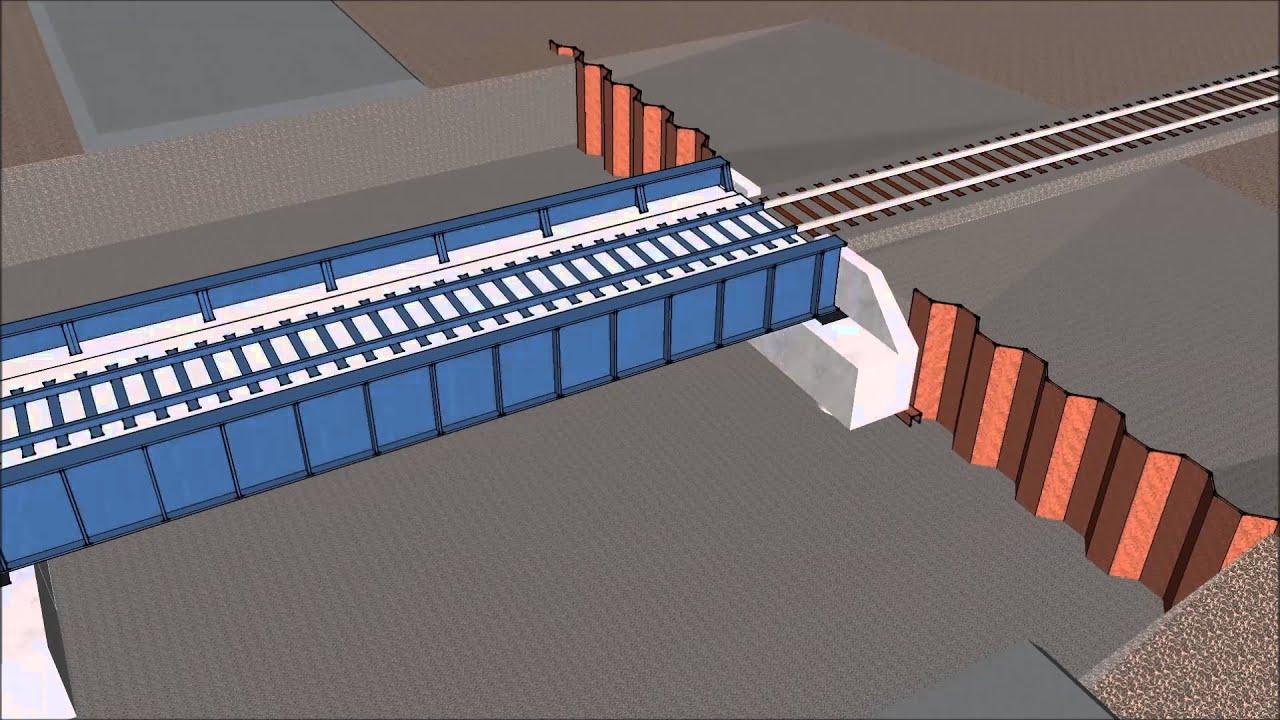 art engineering inc  GSS