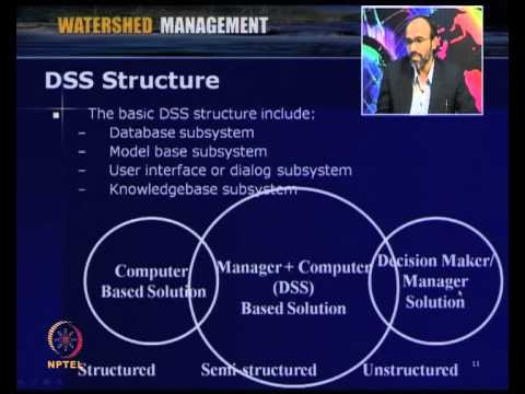 Mod-06 Lec-24 Decision Support Systems & Applications in Watershed Management