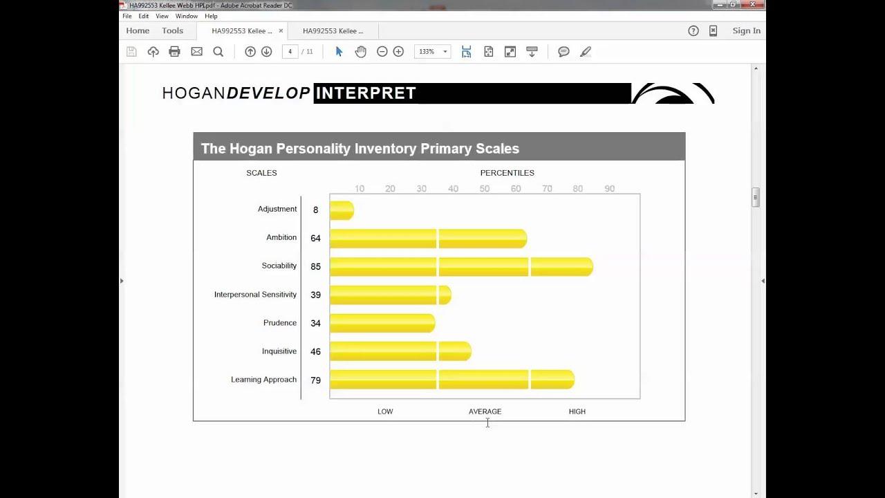 Hogan HPI results video - YouTube