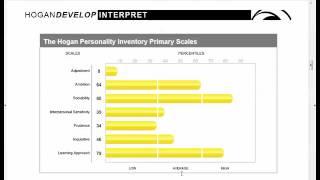 Hogan HPI results video