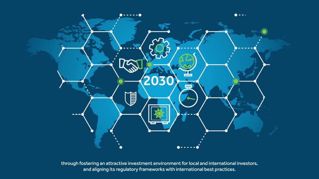 7206e6885f5d1 أهم التطورات التي حققتها السوق المالية السعودية  تداول خلال الفترة الماضية