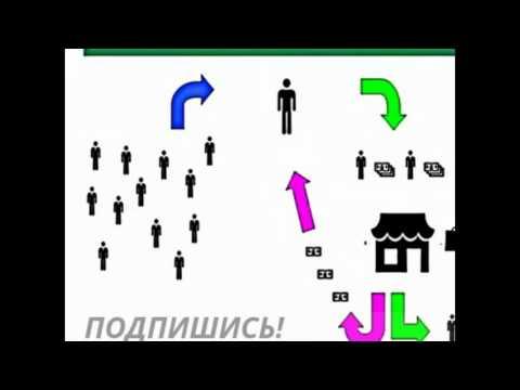Арбитраж трафика / Что такое арбитраж / Примеры заработка в Интернетеиз YouTube · Длительность: 2 мин3 с