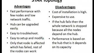 Science c10 Networking,Arch of Ntrking type of networking p1