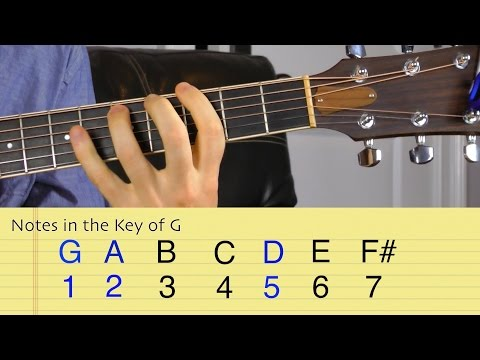 How to Play Suspended Chords: Easy Music Theory