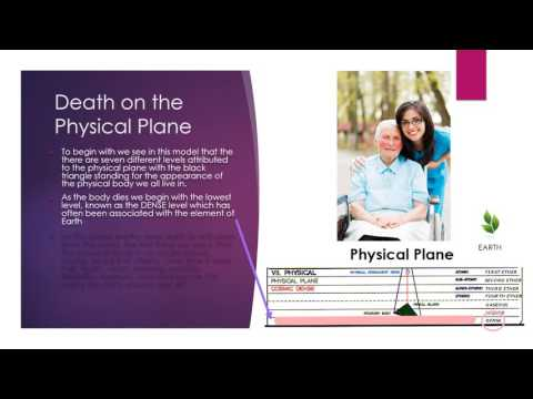 Death and the Physical Plane