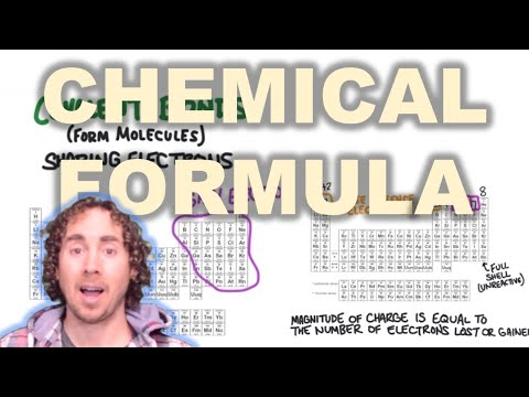 Chemistry 101 - Chemical Compounds