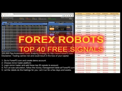 Trade Italy Wage Inflation Report. Forex Trading Robots Real Account.