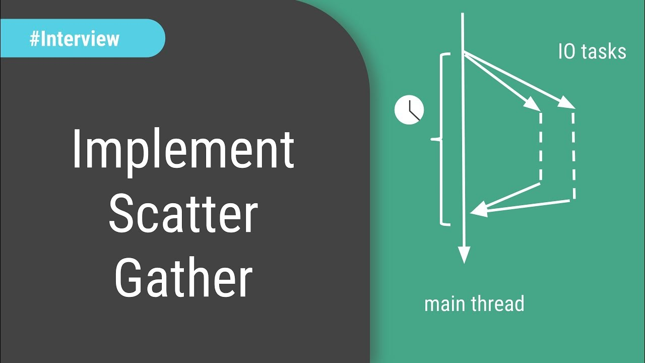 Java Concurrency Interview: Implement Scatter Gather pattern