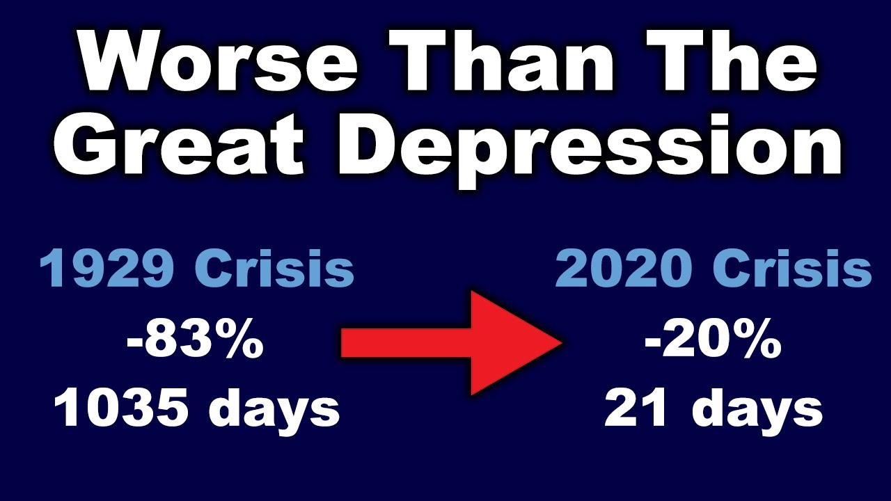 Image result for economic crisis 2020