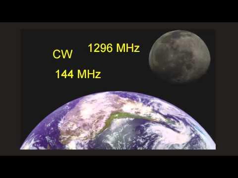 Ham Radio and the Moon