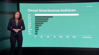 Nederland betaalt miljoenen voor Trump's belasting - RTL Z NIEUWS