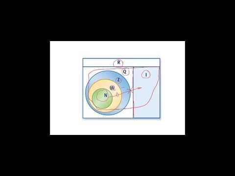 منظومة معرفة | مادة الرياضيات للصف الثاني الثانوي | درس خصائص الأعداد الحقيقية
