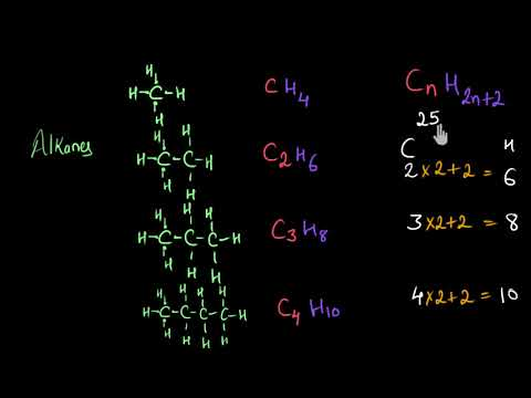 Alkanes, Alkenes, and Alkynes- General molecular formula | Chemistry | Khan Academy