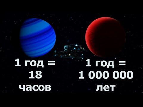 Год на этой Планете равен 18 часам на Земле | Экзопланета с самым коротким периодом обращения