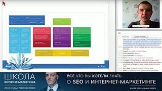 Комплексный маркетинг по формуле MIST: 50 инструментов, работающих в синергии