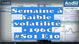 Semaine à faible volatilité en Bourse +196€ #S01 E10