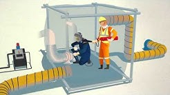 Hot Work Welding Habitats - SA Habitats™ - Certified by Sirim QAS