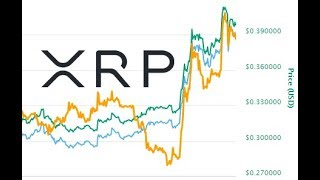 XRP Will Blow Past $4?, Ripple And The Greatest Wealth Transfer Of Mankind