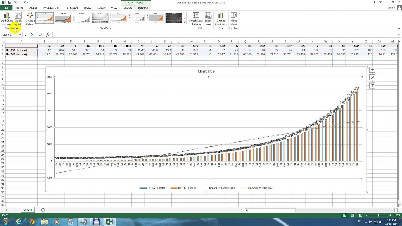 how to remove chart bar numbers  data labels  in excel