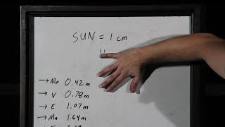 How to Draw the Solar System on a Centimeter Scale