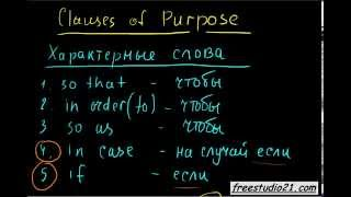 Purpose Clause | предложения цели | характерные слова