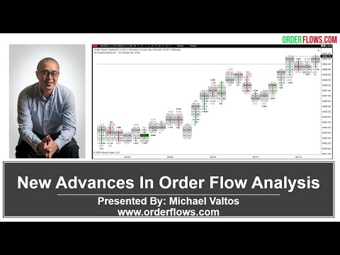 New Advances In Order Flow Analysis  For NinjaTrader 8 Day Trading Futures