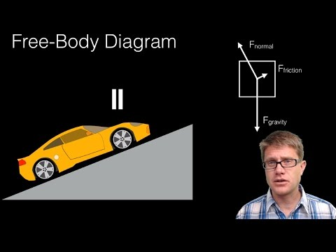 Free body diagram youtube ccuart Images