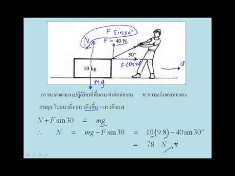VDO 6 Newton Law วิชา ฟิสิกส์1 040313005 มหาวิทยาลัยเทคโนโลยีพระจอมเกล้าพระนครเหนือ