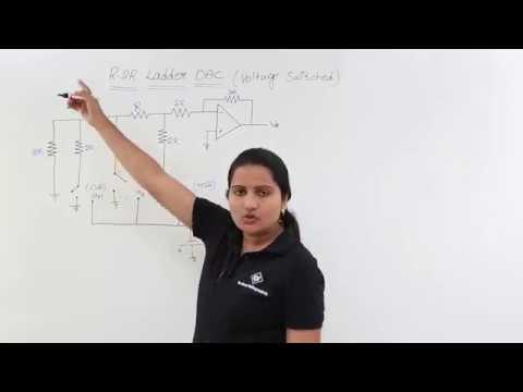 R-2R Ladder DAC (Voltage Switched)