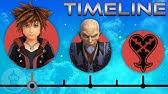 The (Simplified) Kingdom Hearts TimelineThe Leaderboard