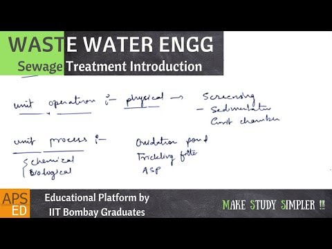 Sewage Treatment Introduction | Waste Water Engineering