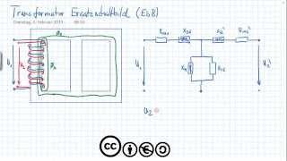 Transformator-01 Beschreibung des Ersatzschaltbildes (ESB)