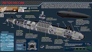Tin mới: Việt Nam sẽ tự sản xuất tàu ngầm nhờ Ấn Độ chuyển giao công nghệ