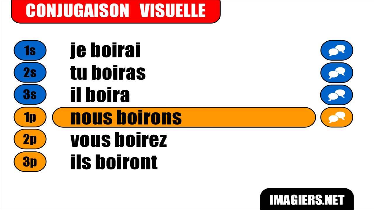 Conjugaison Boire Indicatif Futur Simple Youtube
