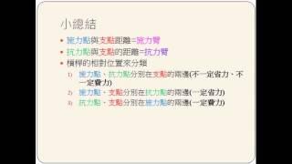 Publication Date: 2014-03-31 | Video Title: 深水埔街坊福利會小學 金禧小小科學家小六電子學習活動三