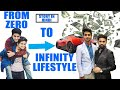 Story of Zero to Infinity UrbanGabru | Get the Lifestyle you want | Urbangabru biography