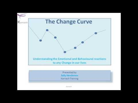 Change Transitional Curve