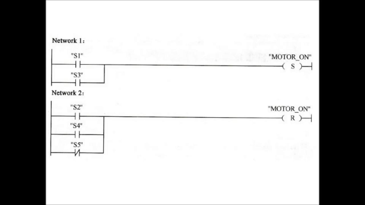 Plc programming example control belt siemens s7 300 ladder diagram plc programming example control belt siemens s7 300 ladder diagram ccuart Images