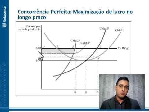 aula-1---economia-industrial