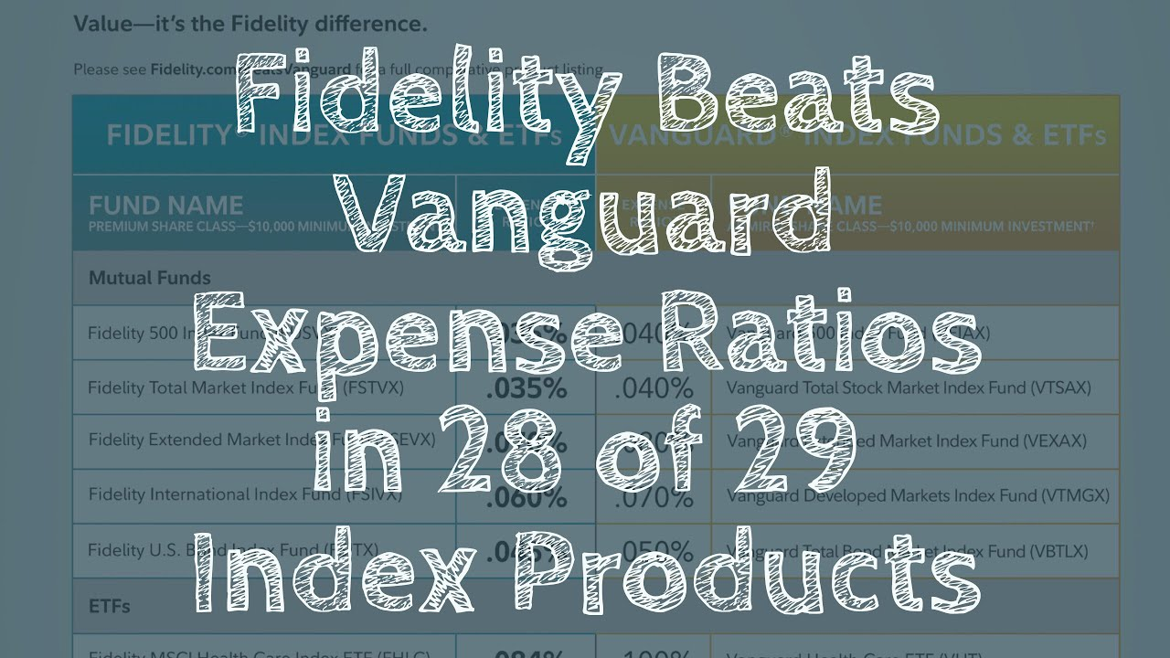 Fidelity Beats Vanguard Expense Ratios For Index Etfs Your