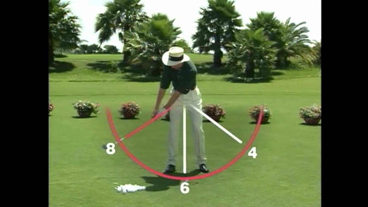 how to set up a golf society