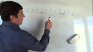 Математика 5 класс. 17 сентября.  Периместительное свойство на координатном луче