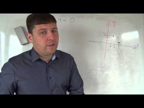 Алгебра 7 класс. 29 сентября. Построить график линейного уравнения