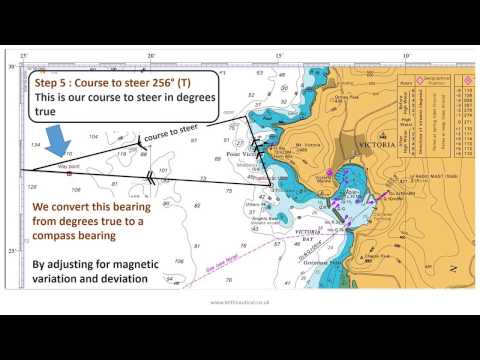 RYA Day Skipper:  Plotting a course to steer (The Silent 1)