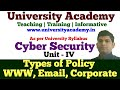 L21: WWW Policies, Email Security Policies,Policy Review,Corporate Policies,Sample Security Policies